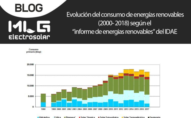 """Evolución del consumo de energías renovables (2000-2018) según el """"Informe estadístico de energías renovables"""" del IDAE"""